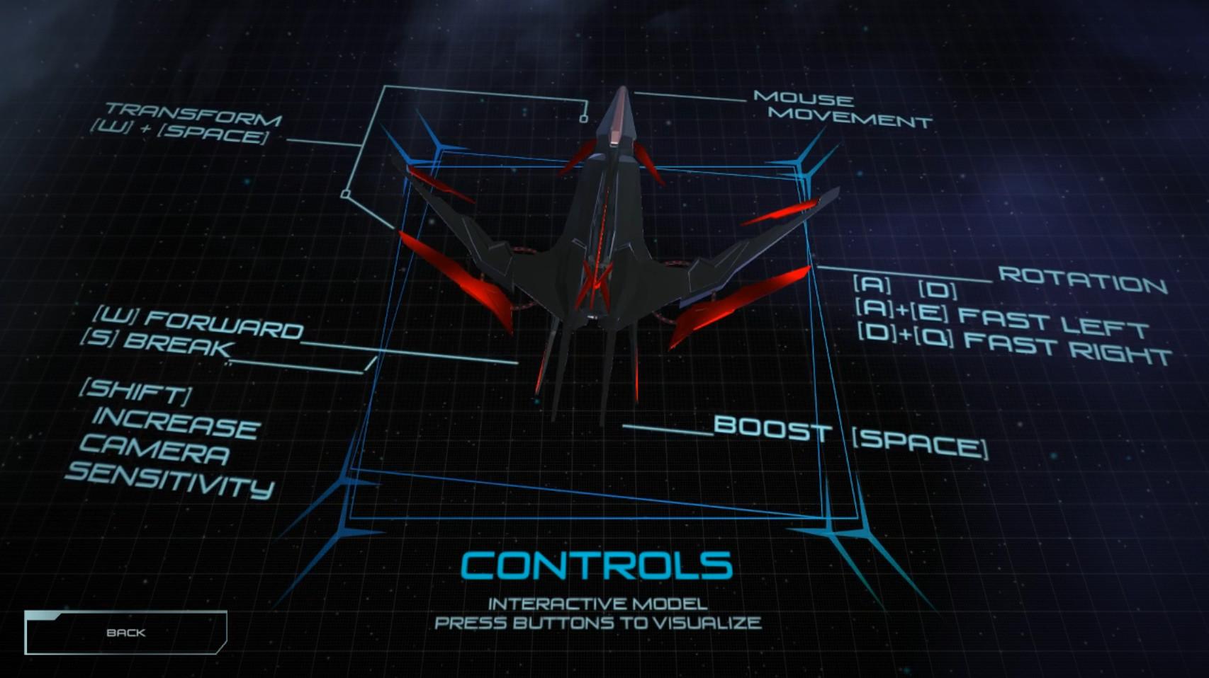 Zane s controls 01