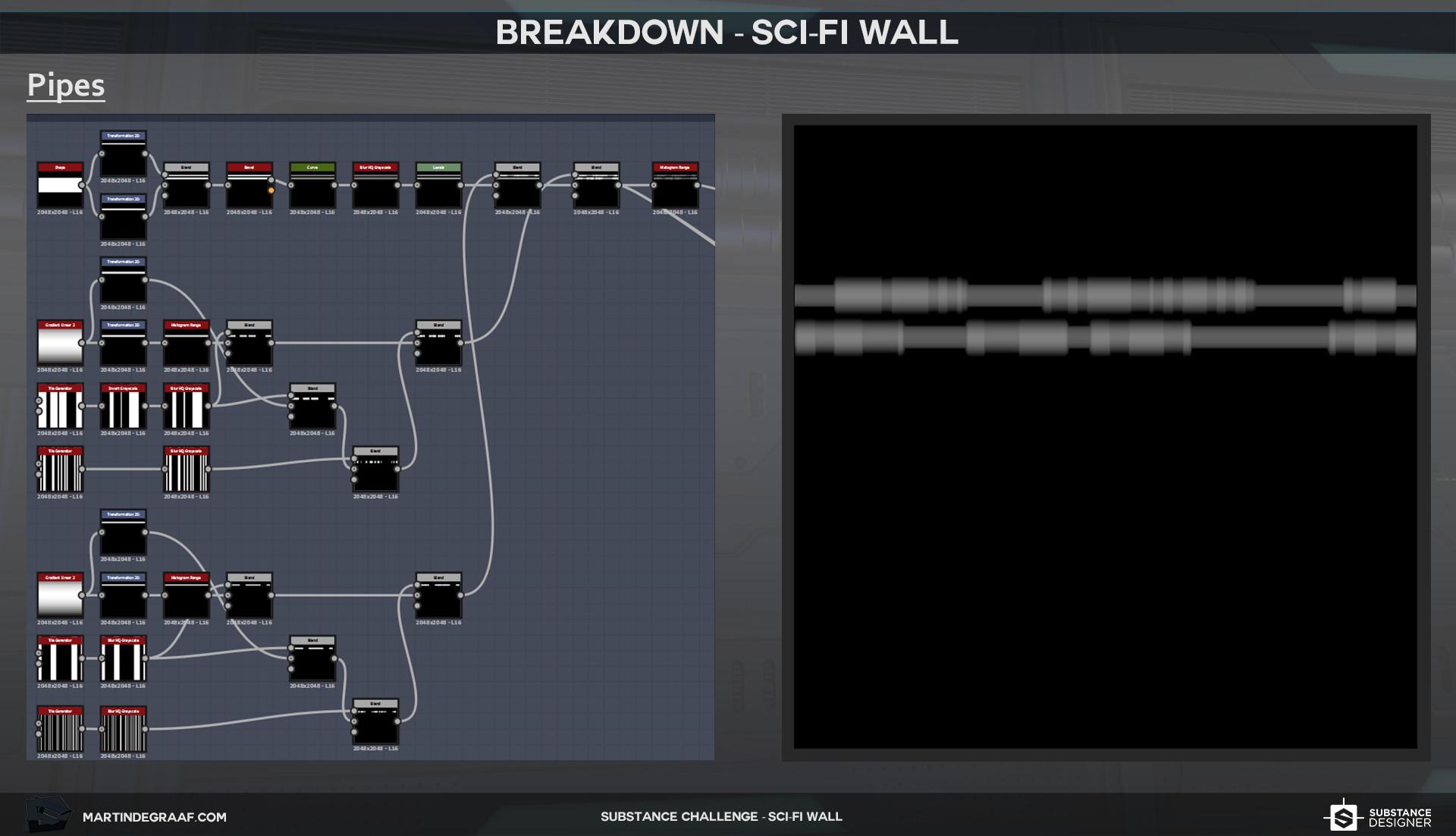 Martin de graaf substance challenge sci fi wall substance breakdown1 martin de graaf 2017