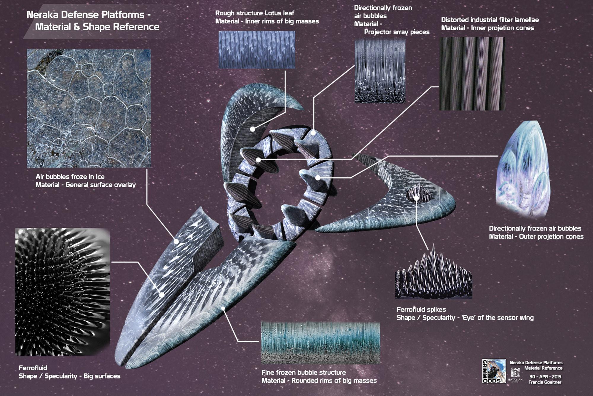 Grimm Odds - Alien Orbital Defense Platform - Material Reference