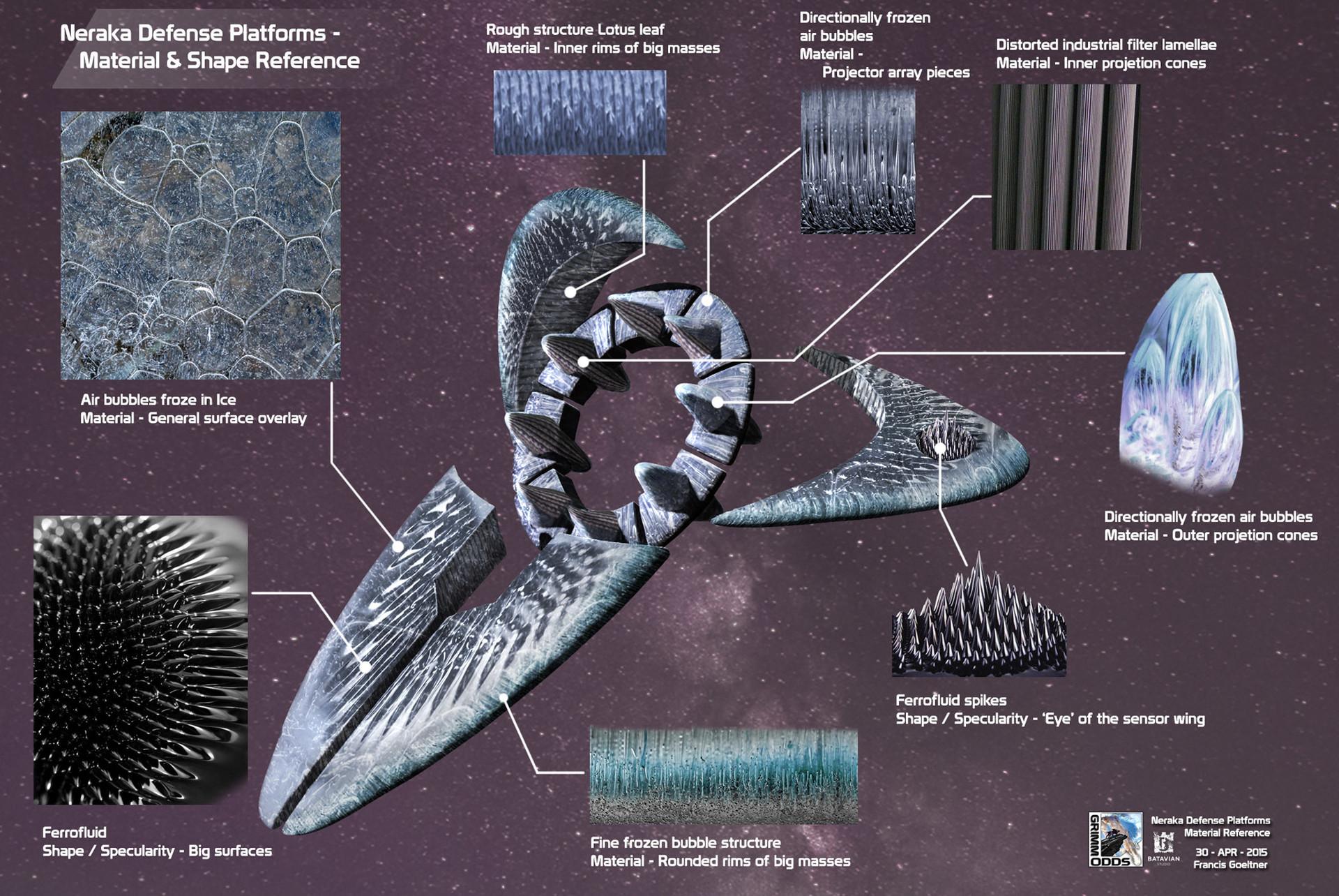 Francis goeltner grimmodds vehicles defenceplatforms02 materials m