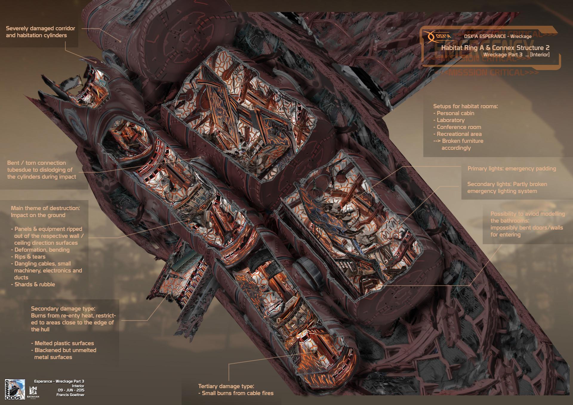 Grimm Odds - Spaceship wreckage interior - Room location and deformation
