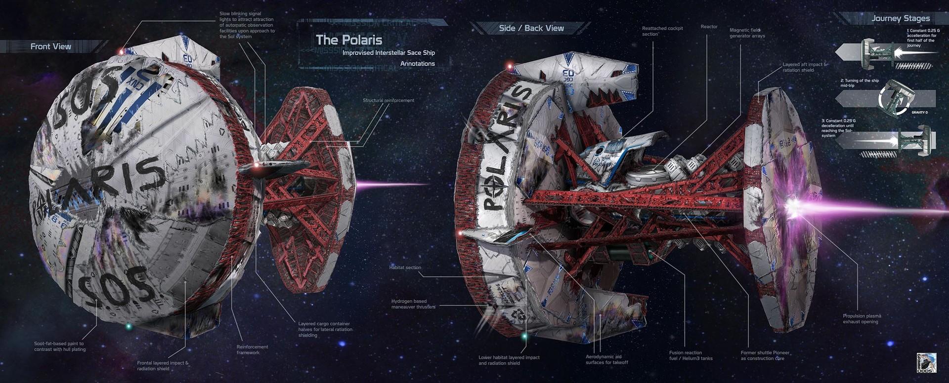 Grimm Odds - Improvised Junk Escape Spaceship