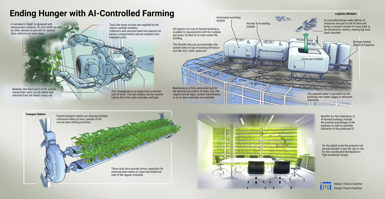 XPrize Challenge 2017 - AI-controlled Farming 02