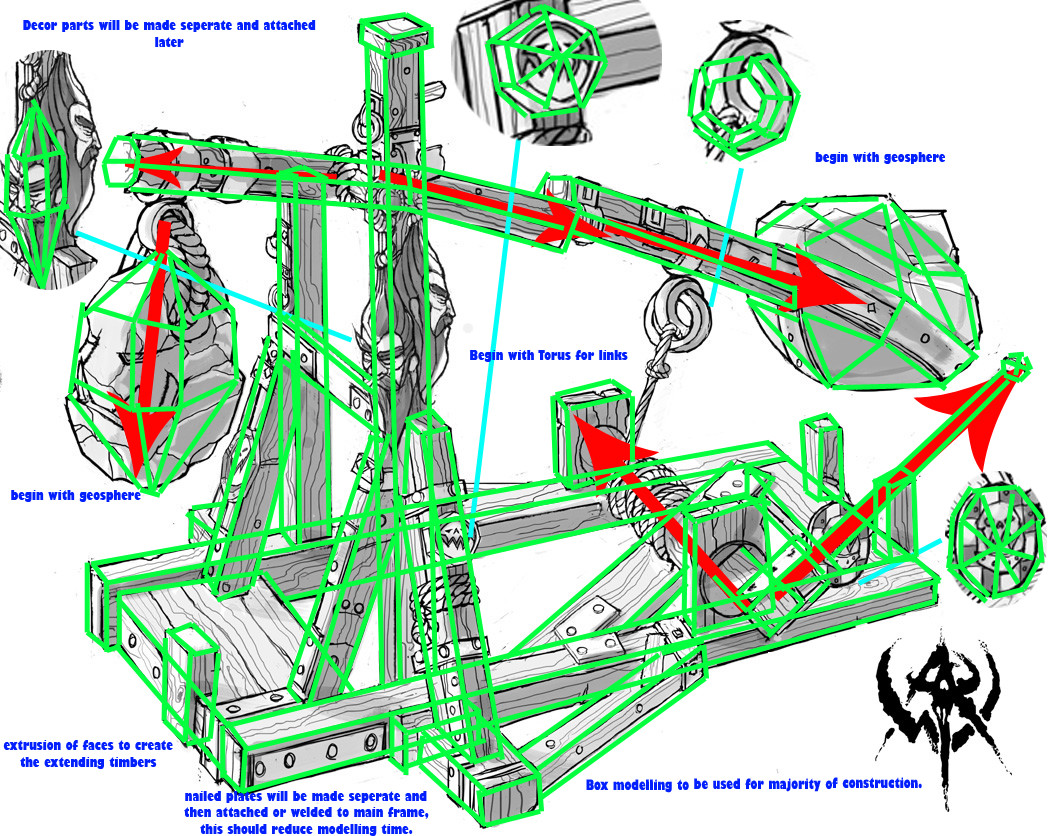 Artstation Trebuchet Keegan Slater Diagram Of Our By