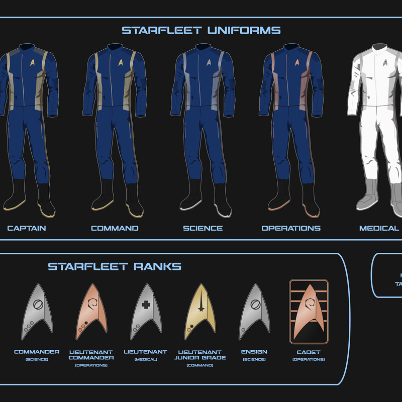 Star Trek Discovery - Starfleet Uniforms