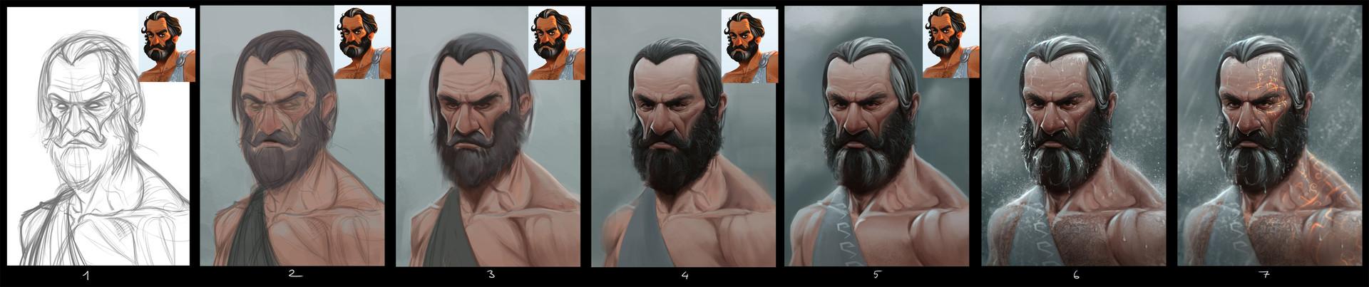 Erkan karagoez odysseus portrait process