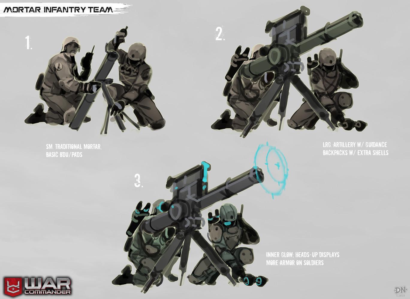 Mortar Team rough sketches