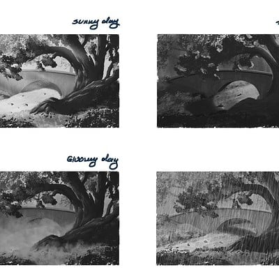 Yana popova yappy environments study