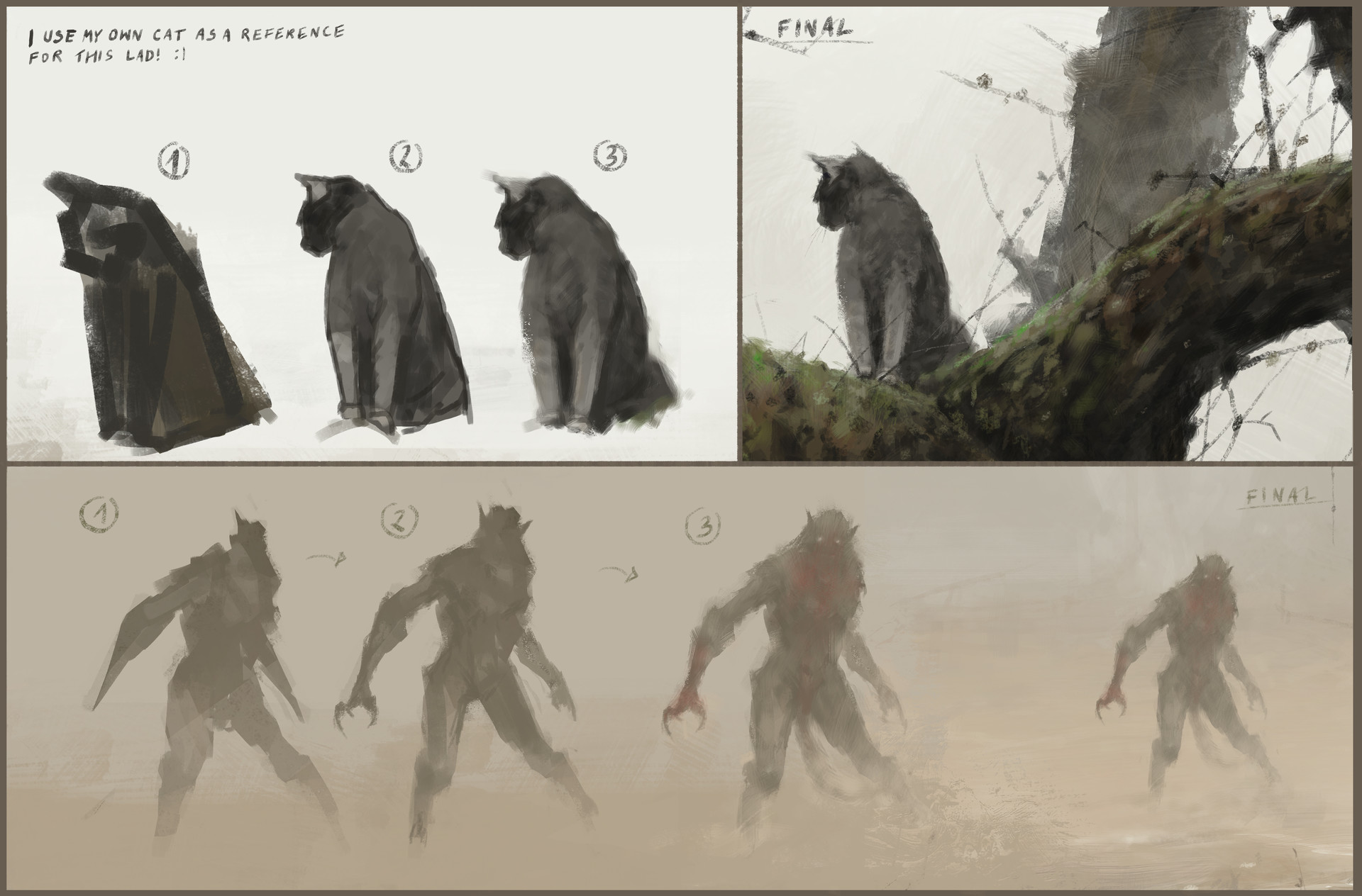 Jakub rozalski cat see everything 01process3