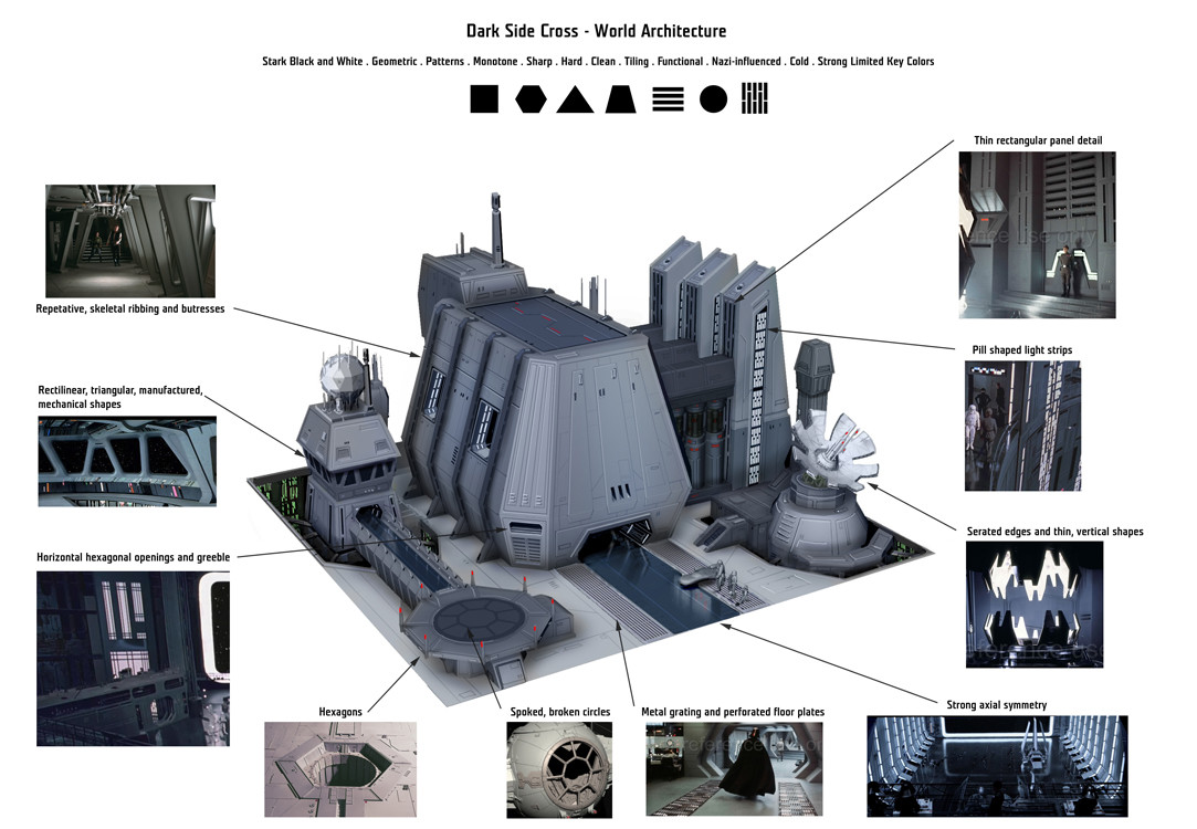 """I created this internal style guide to summarize the design language of """"dark side"""" buildings to the art team for a PC city- builder. The concepts were painted by Jeung Keum."""