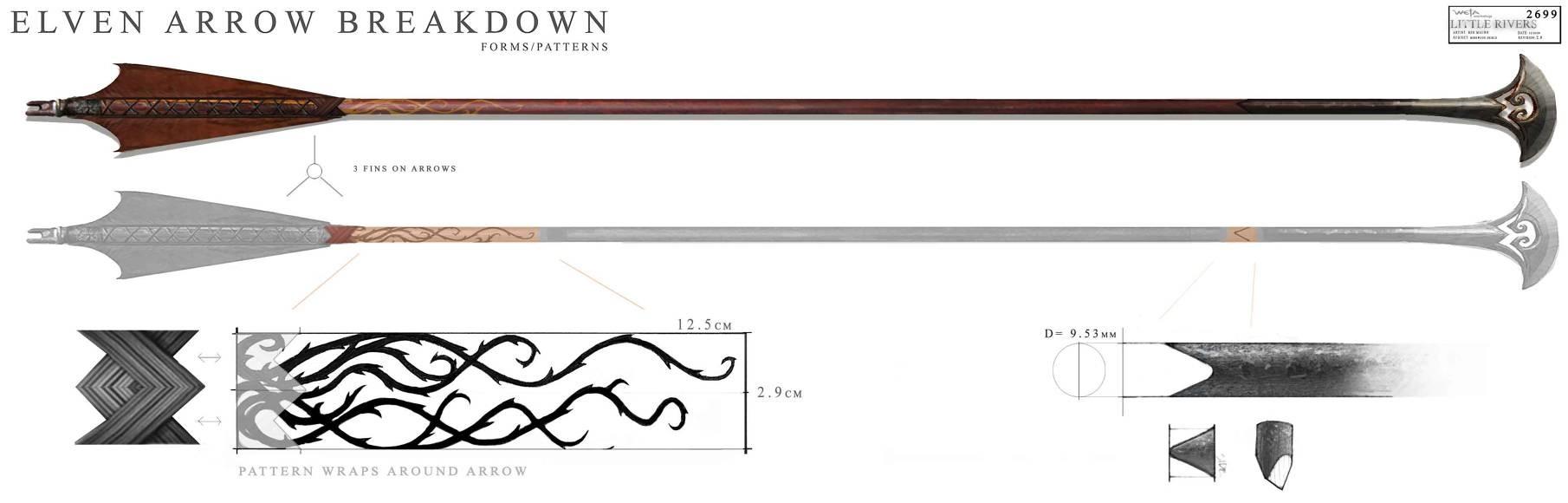Ben mauro 2699mirkwood arrow2 breakdown bm 905 2x