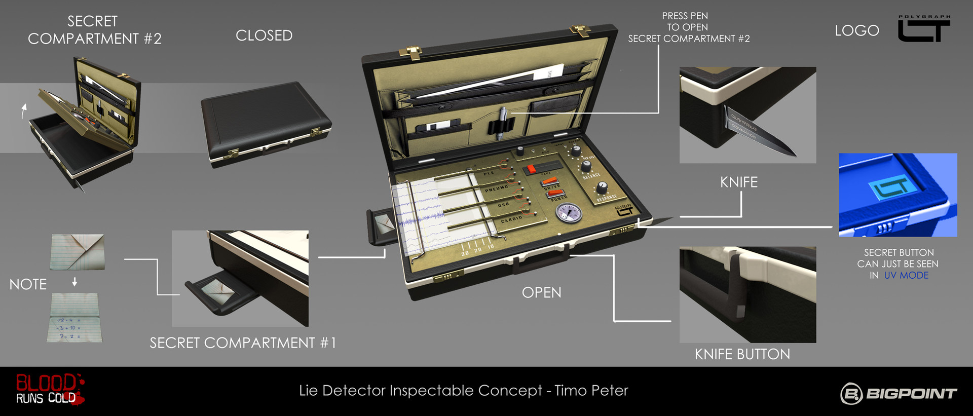 Timo peter lie detector 02