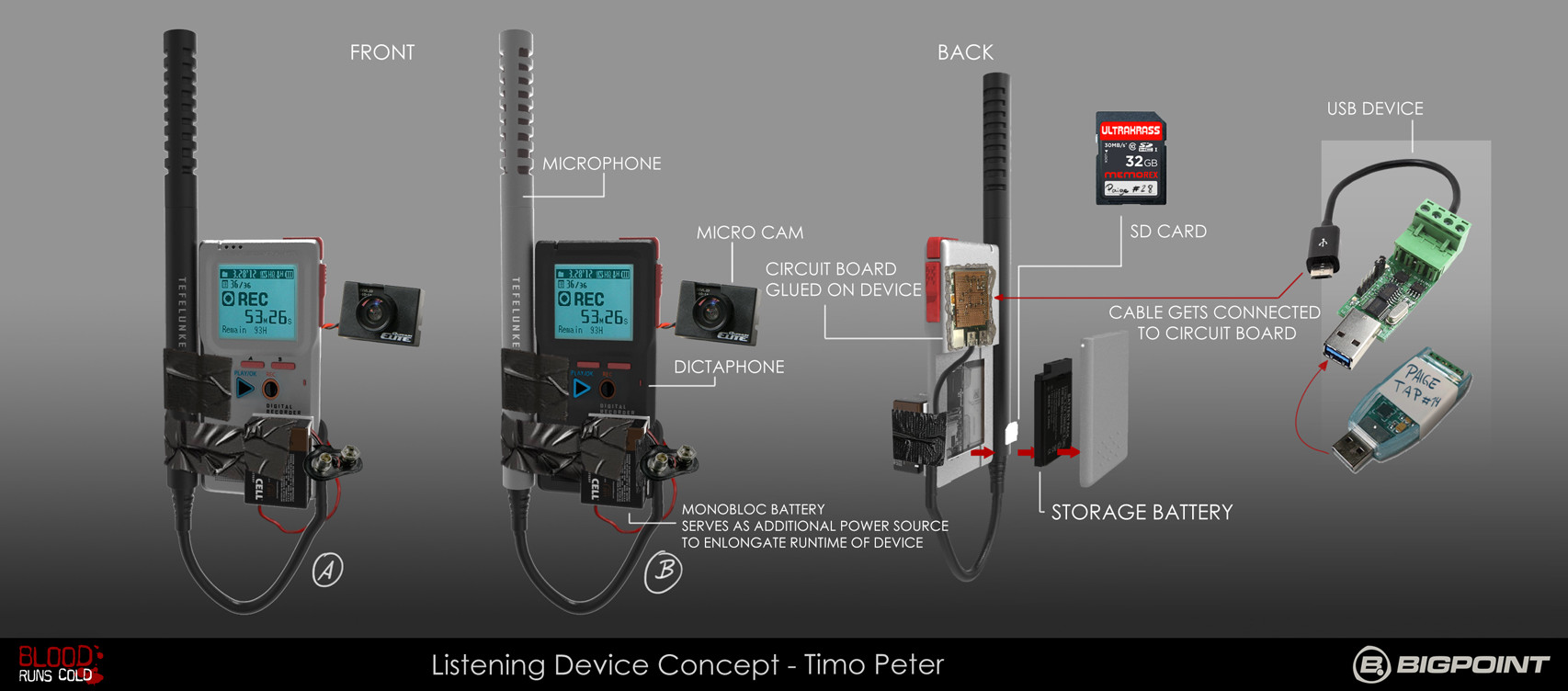 Timo peter listening device 04