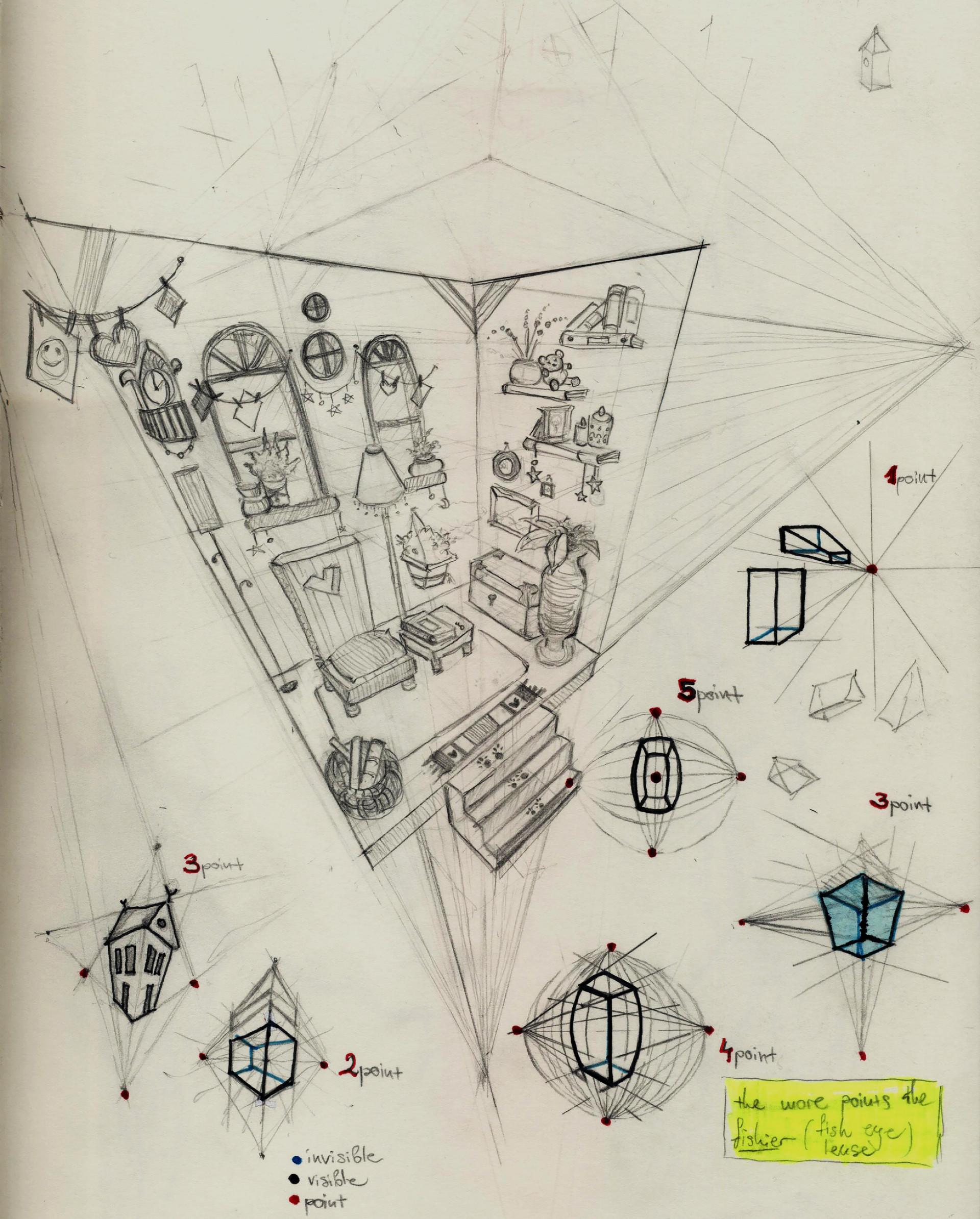 Teodora dimova sketch