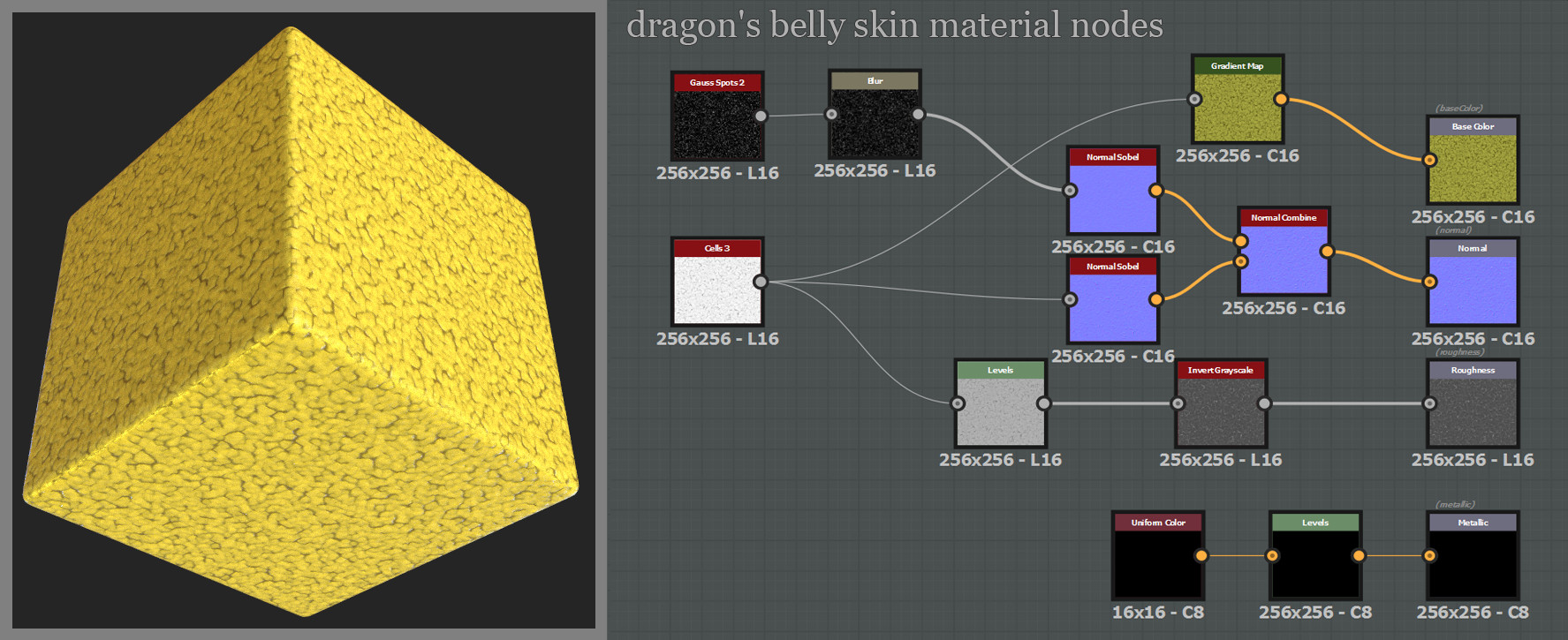 belly skin substance base material