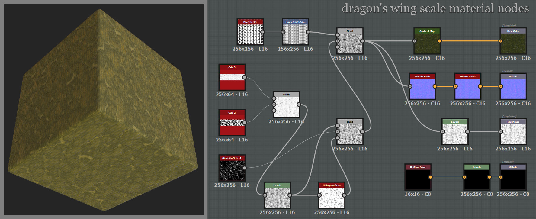 wing scale substance base material
