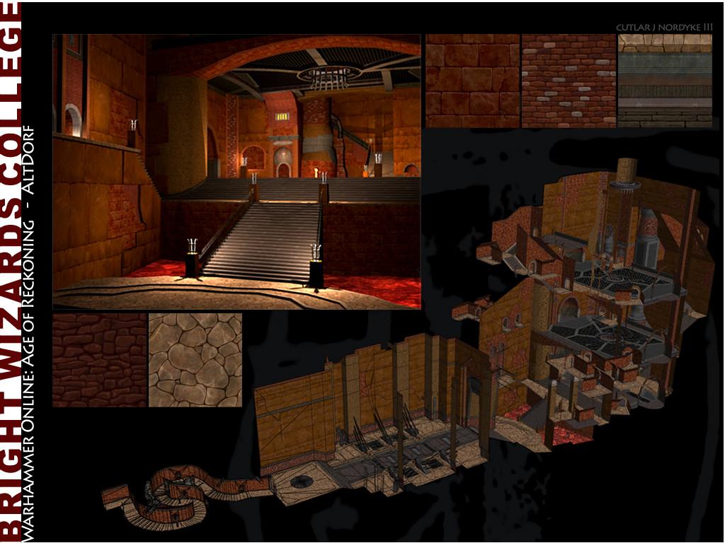 Artstation Warhammer Online Age Of Reckoning Cutlar Nordyke