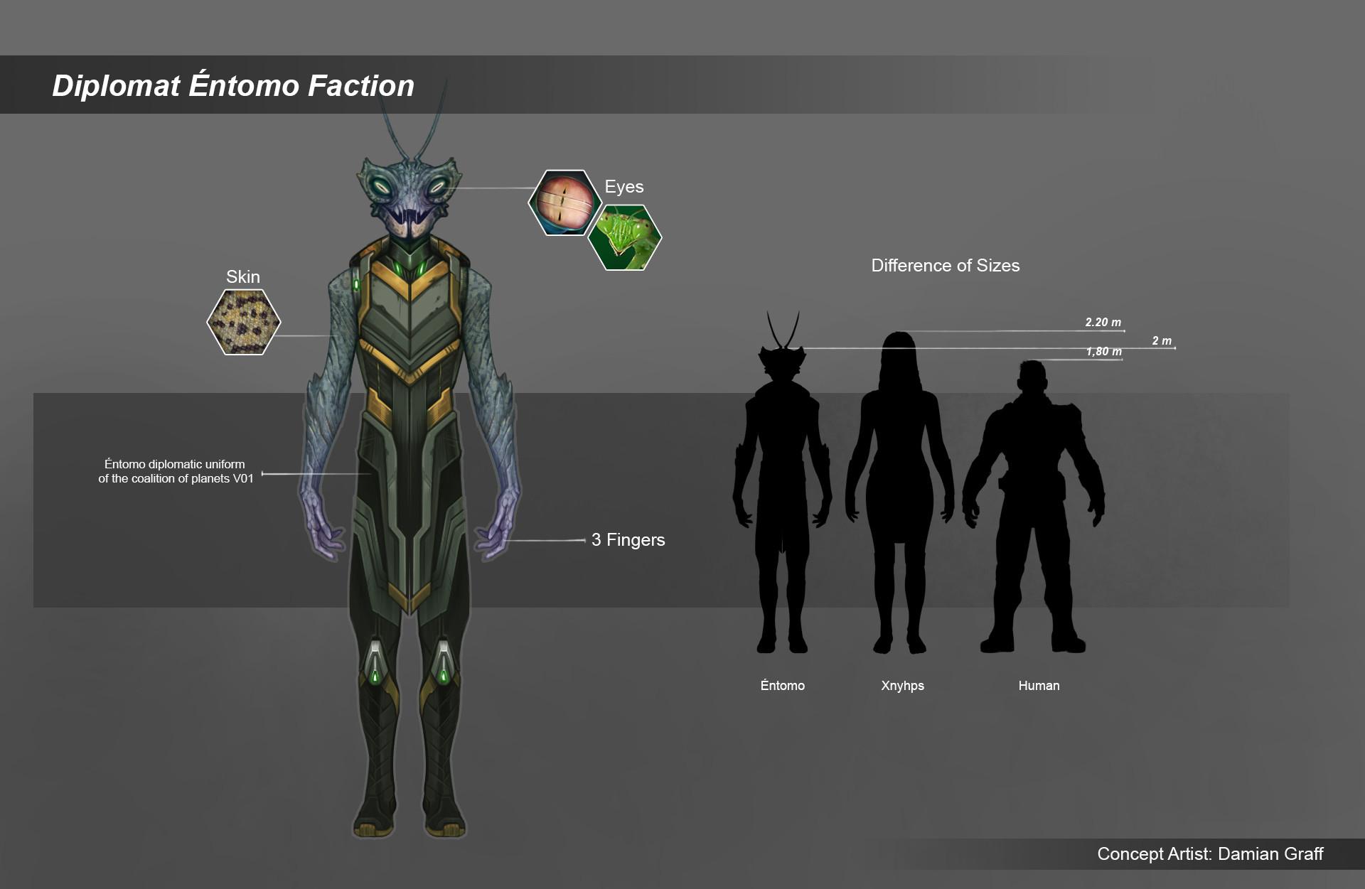 Damian grx diplomatico entomo