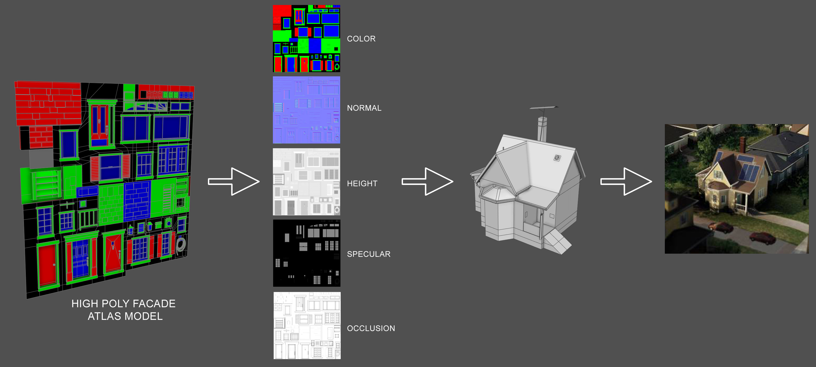 Buildings were textured using a procedural system which utilized a shader that could overlay 2 UV regions from a single atlas. Each UV tile could be spread apart with an offset to get the proper spacing between windows and other detail elements