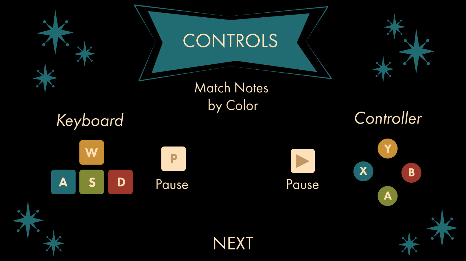Controls screen that shows up when the player goes to a mini game. Shows both Keyboard and Controller controls. They are color coded to show that they are mapped the same.