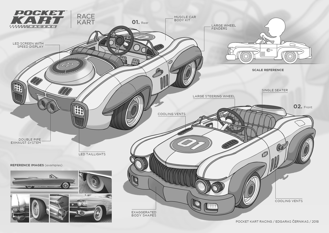 Edgaras cernikas pocket kart race kart final design 1400x990