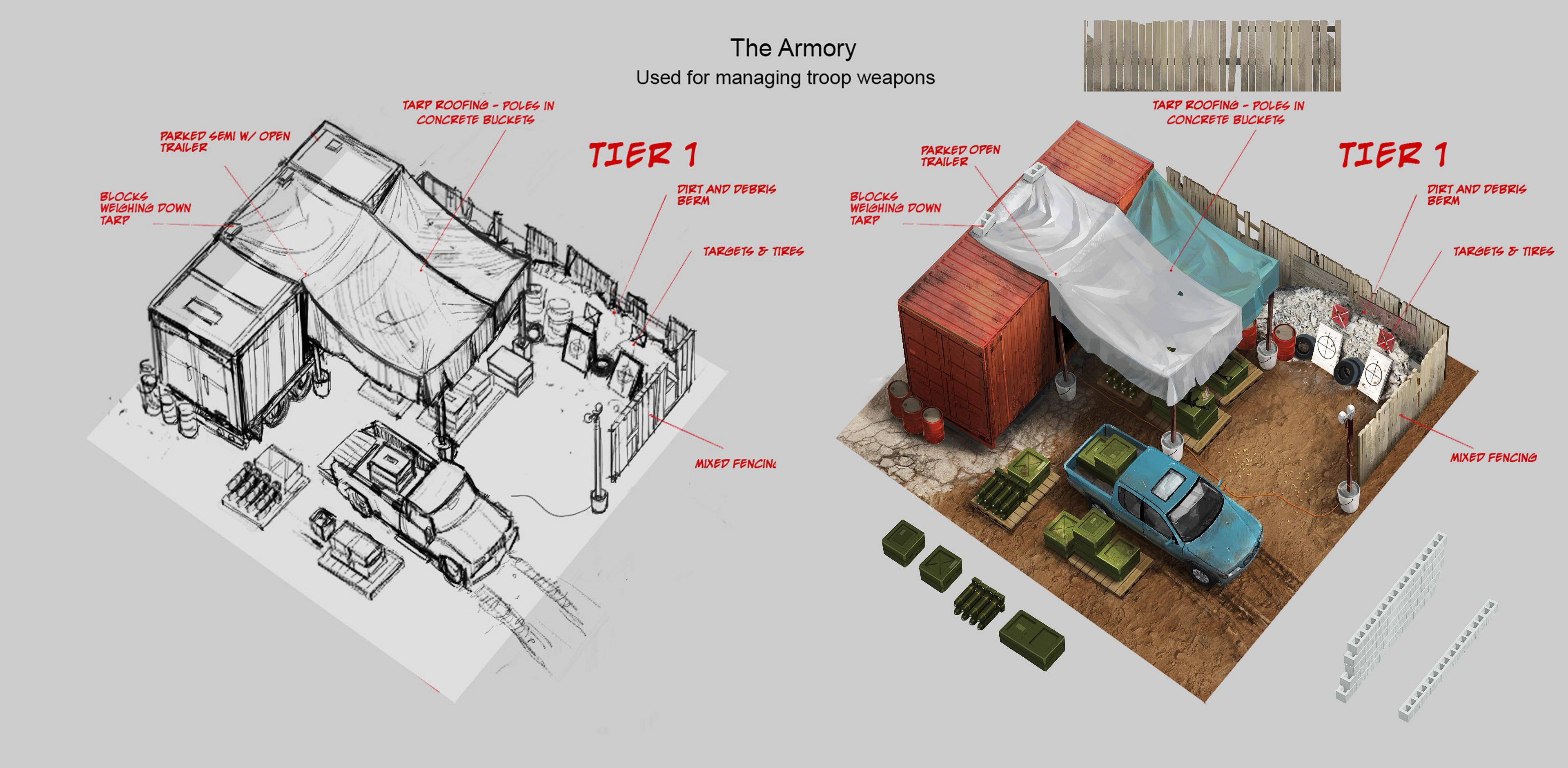 Armory Tier 1