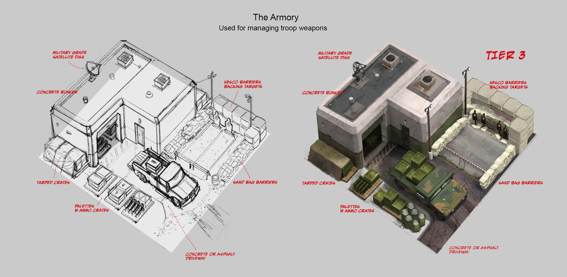 Armory Tier 3
