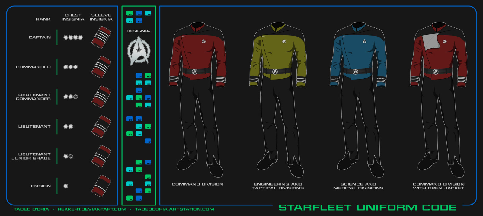 Star Trek Early 24th Century Uniforms