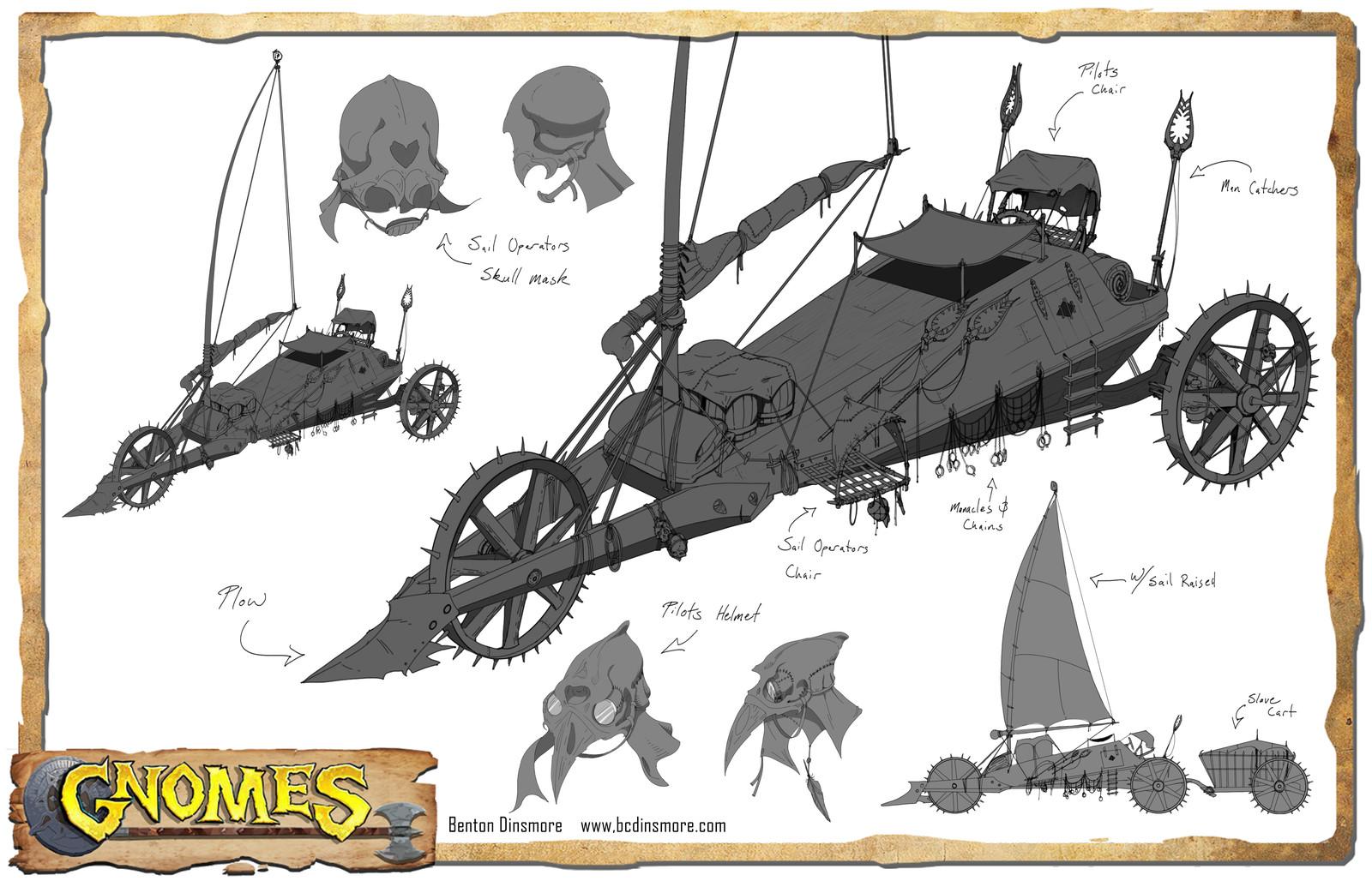 Gnomes - Prop Design
