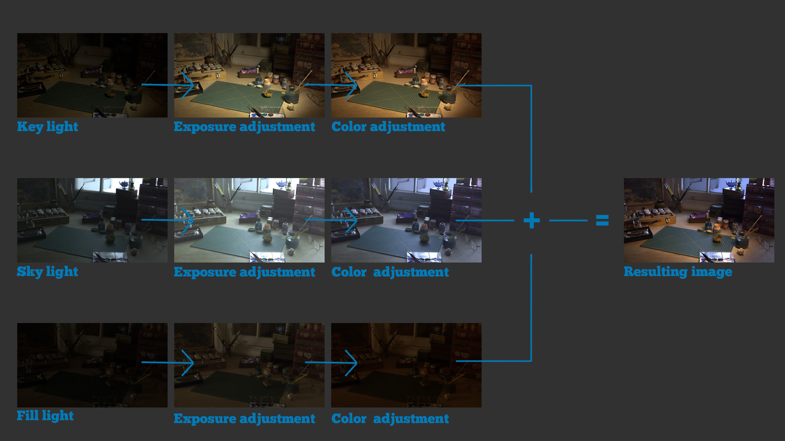 Making Of - Compositing background image.