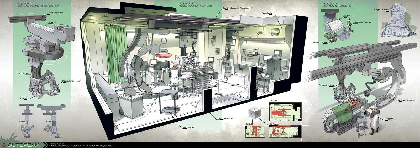 Project Outbreak - Operating Room