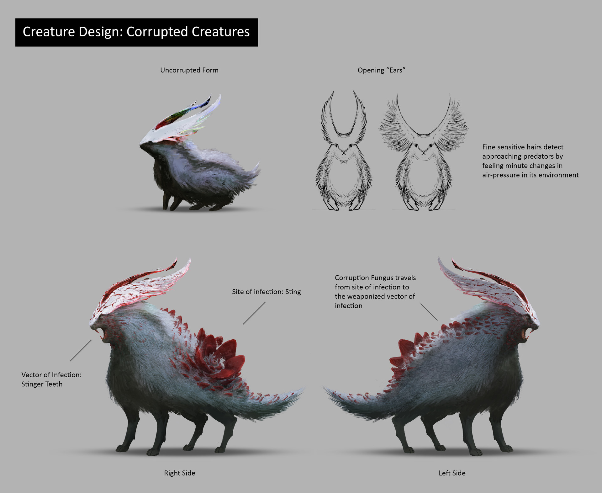 Van lawrence ching creature corrupted v002 sheet