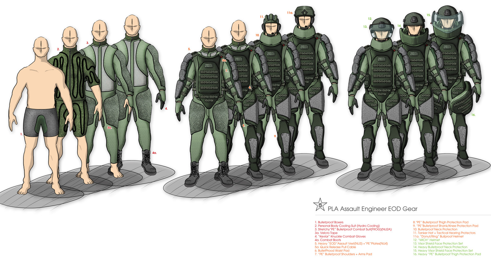 PLA Assault Engineers EOD Gear - Step by Step