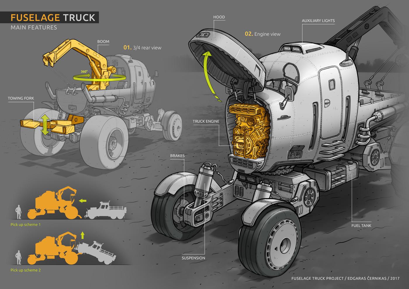 Jonas prunskus edgaras cernikas fuselage truck features 1400x990 v1