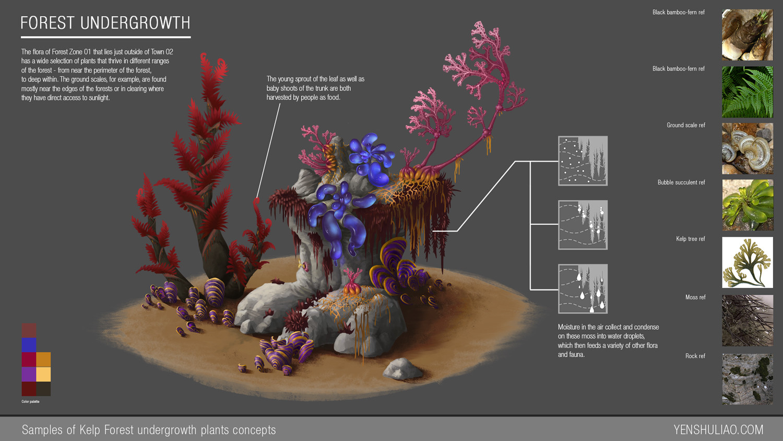 Yen shu liao kelp forest environment concept art