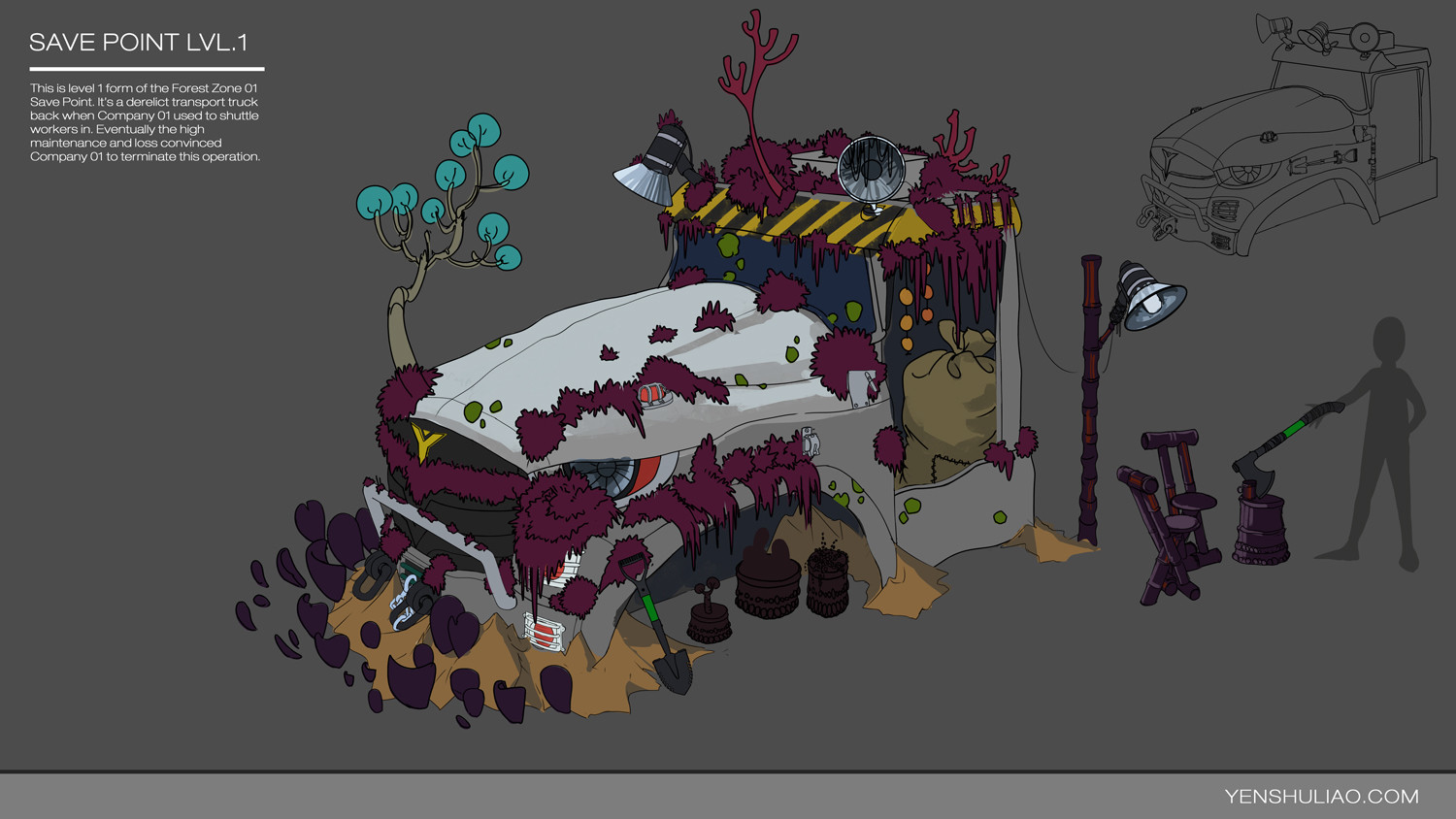 This is one of the important site in this forest zone - a level-able storage shack that is also a save/respawn point :D I never got to finish this further since I had to put this entire idea on hold.