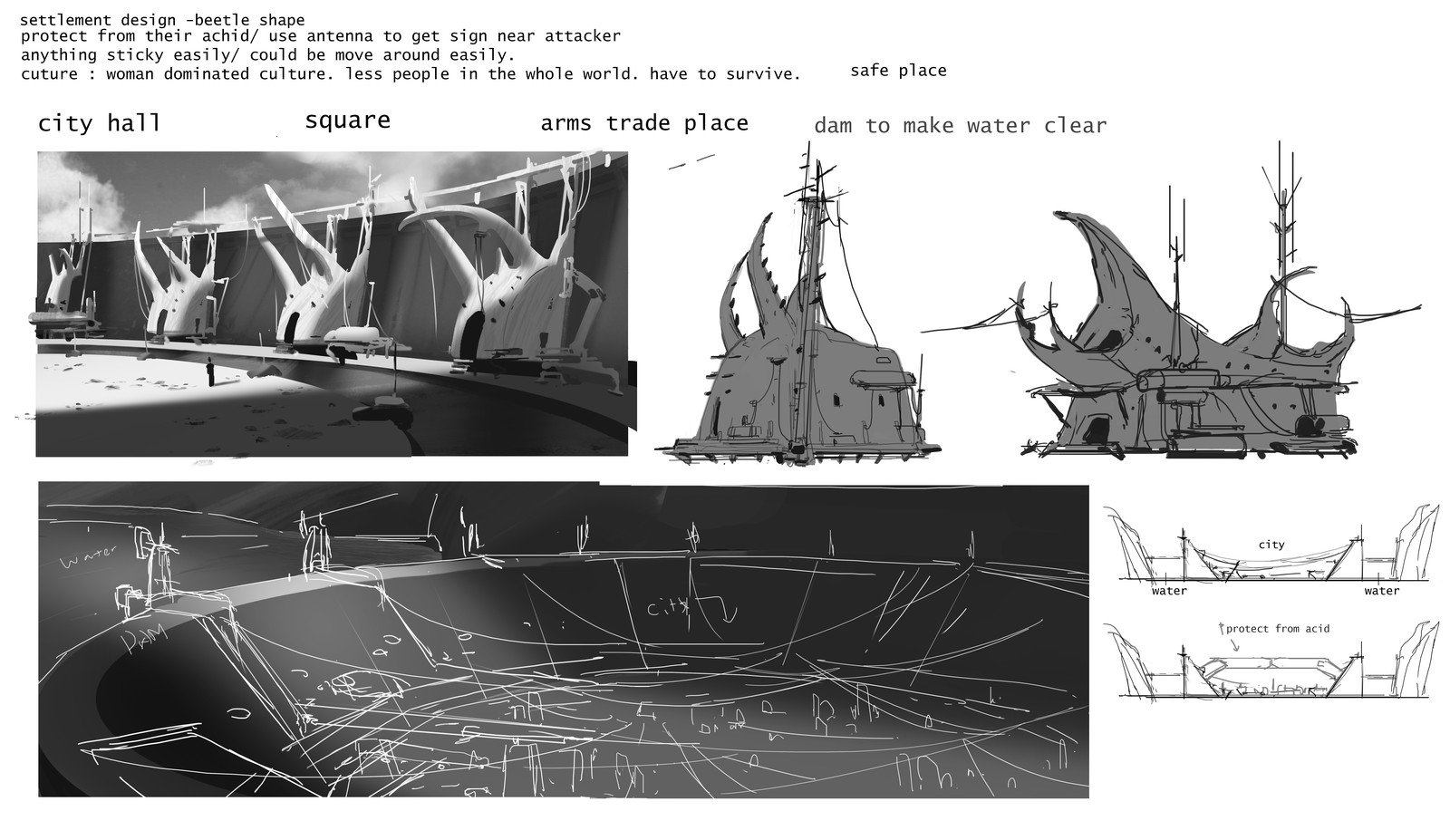 some idea sketches for city design, house shapes.