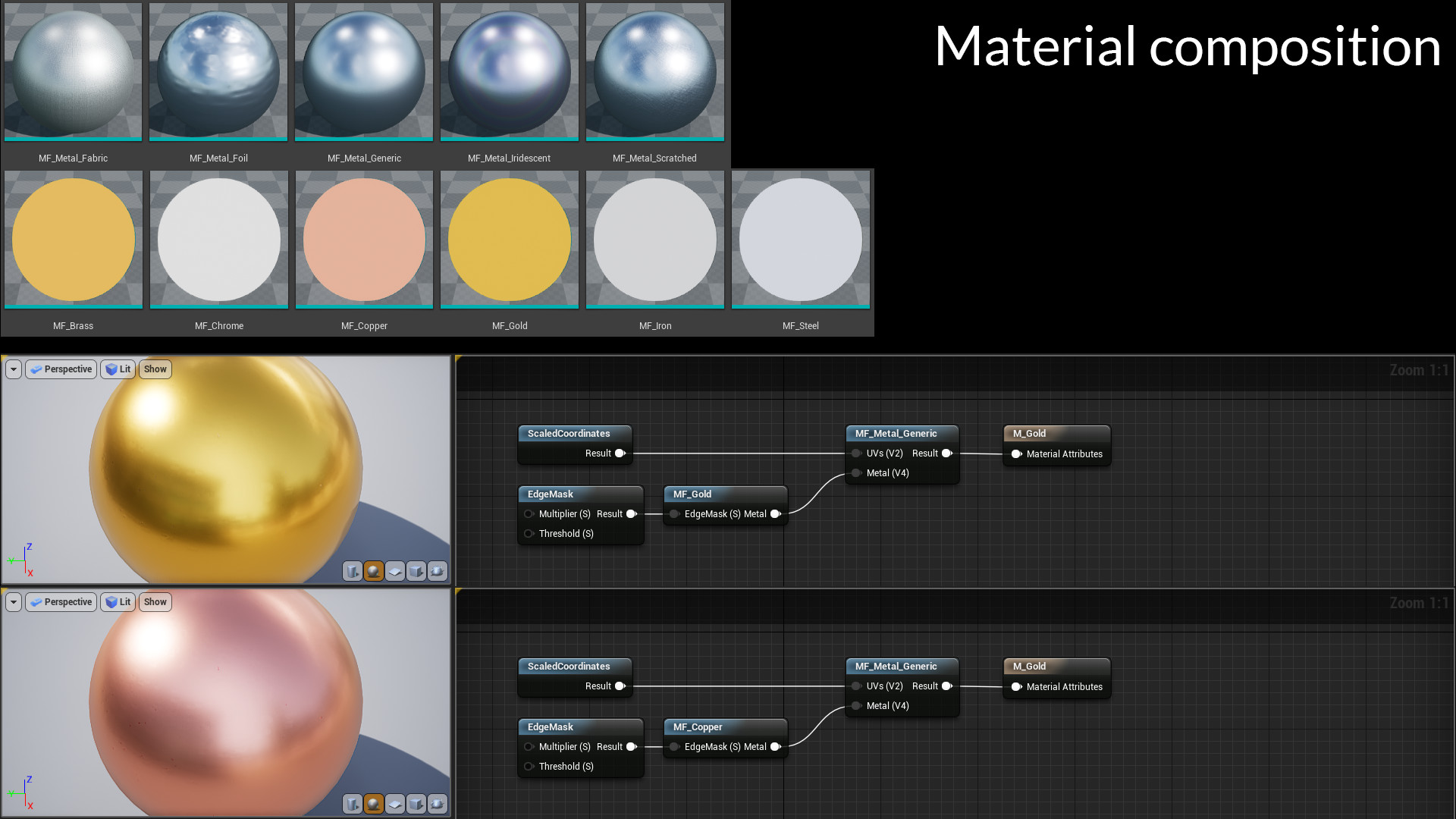 Material composition system