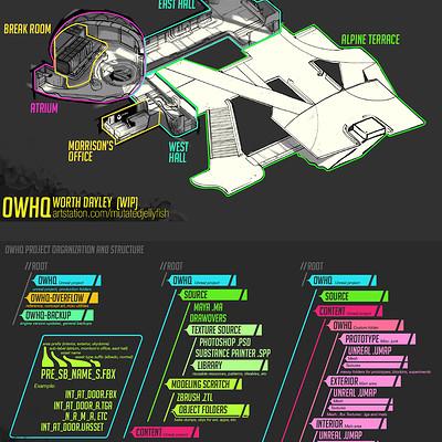Worth dayley schematics