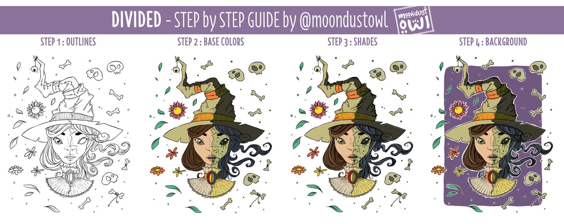 Creation Steps