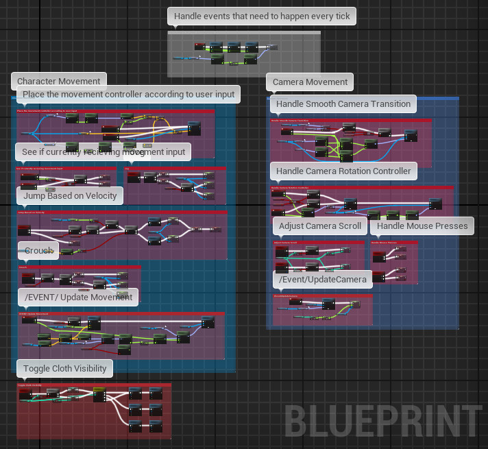 The blueprint controlling the movement/camera.