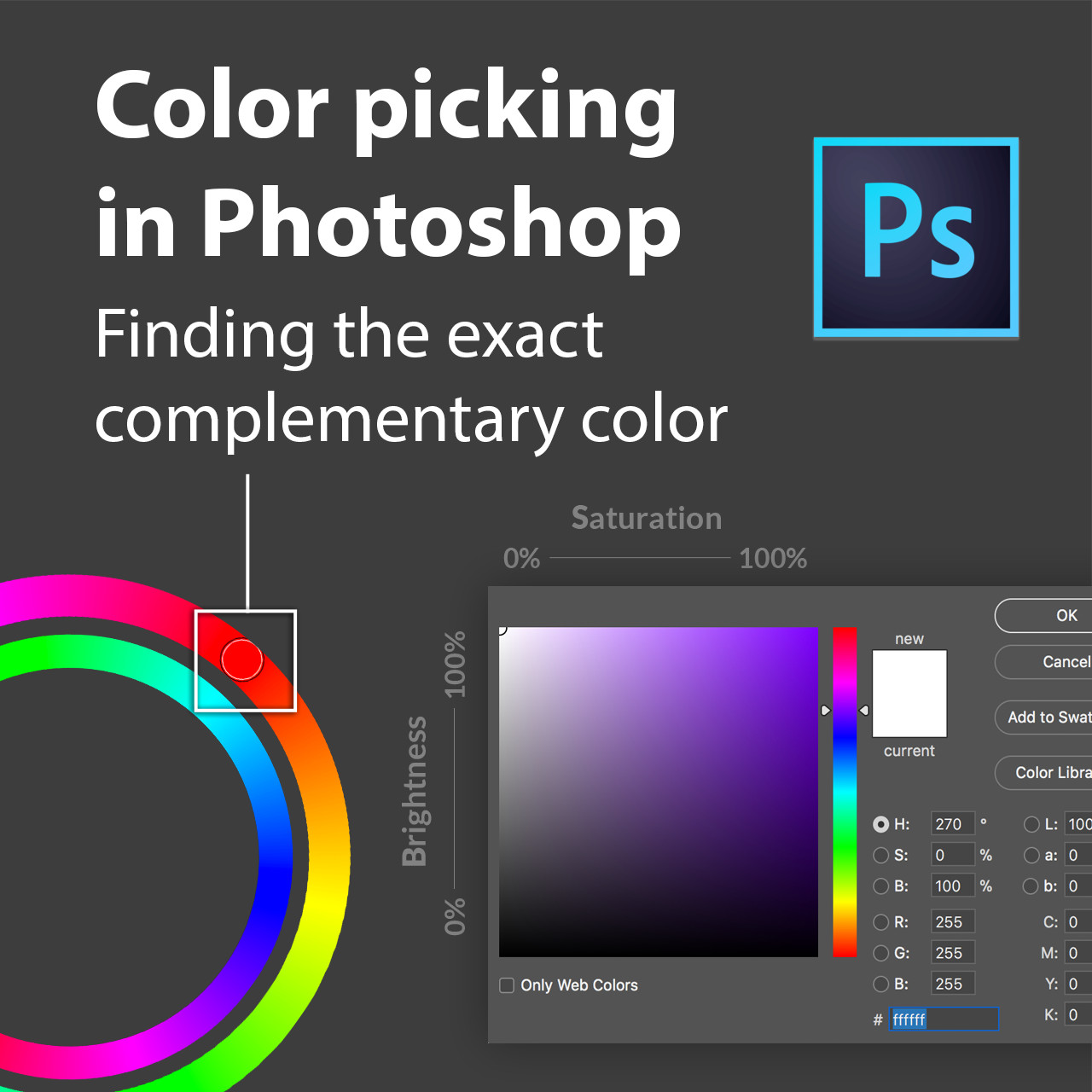 It will help you to understand the color picker in photoshop just like the color cube and how to use the HSB Values to your advantage.