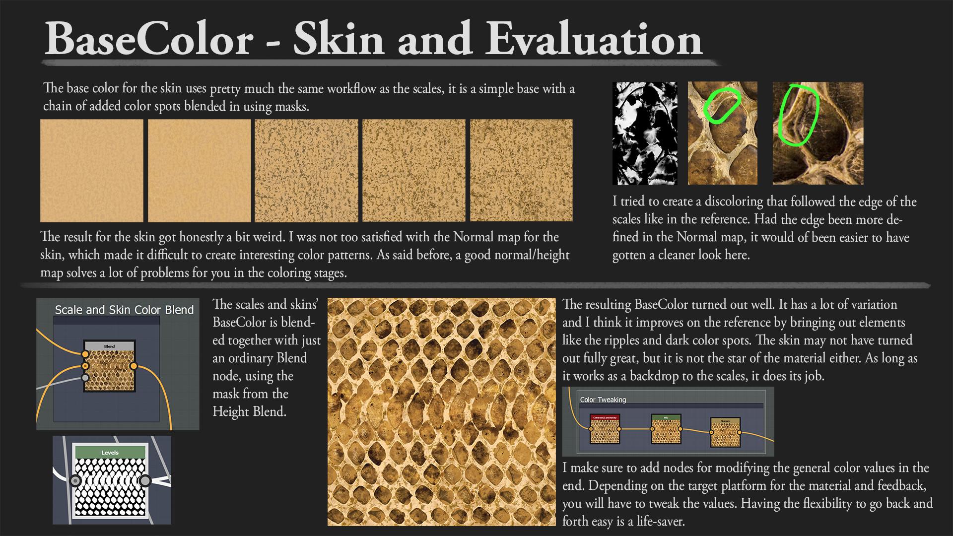 Olle norling base color skin smallersize