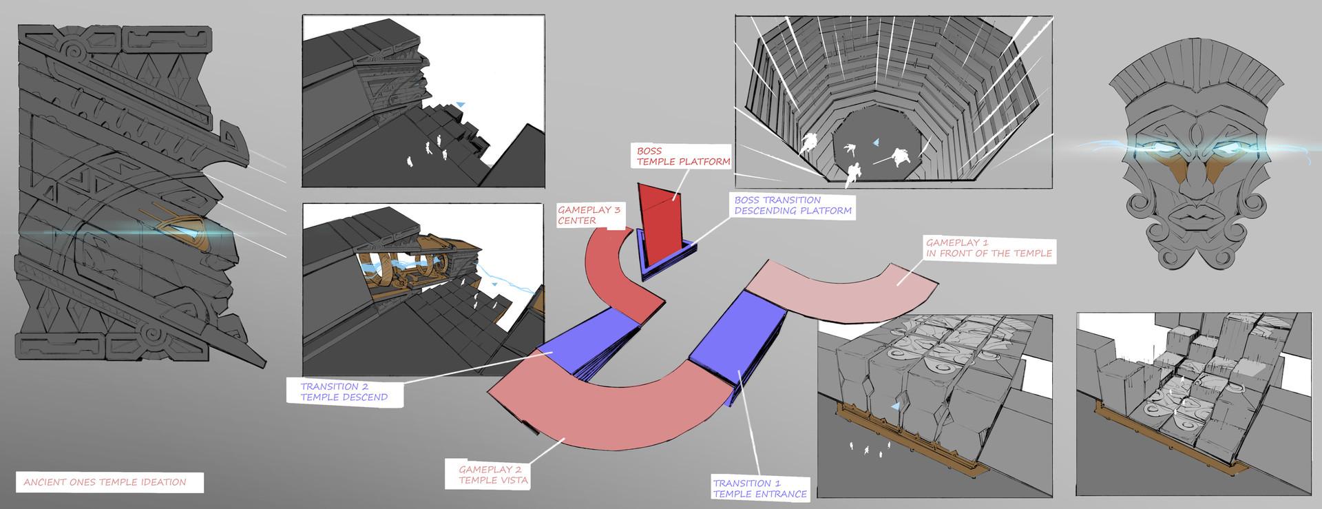 Markus lenz 01 ancient ones ones ideation sheet 03