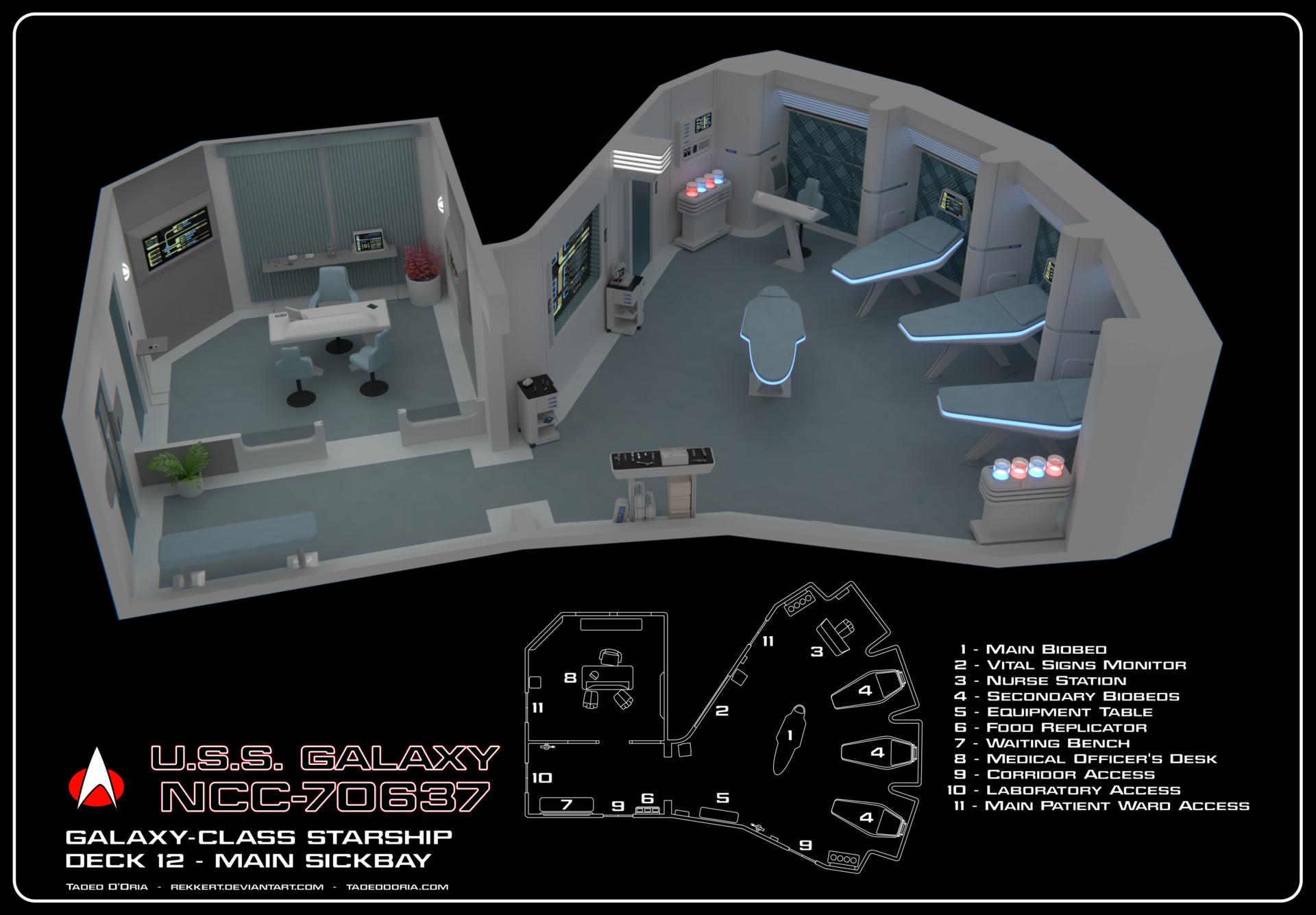 Tadeo d oria uss galaxy sickbay cutaway