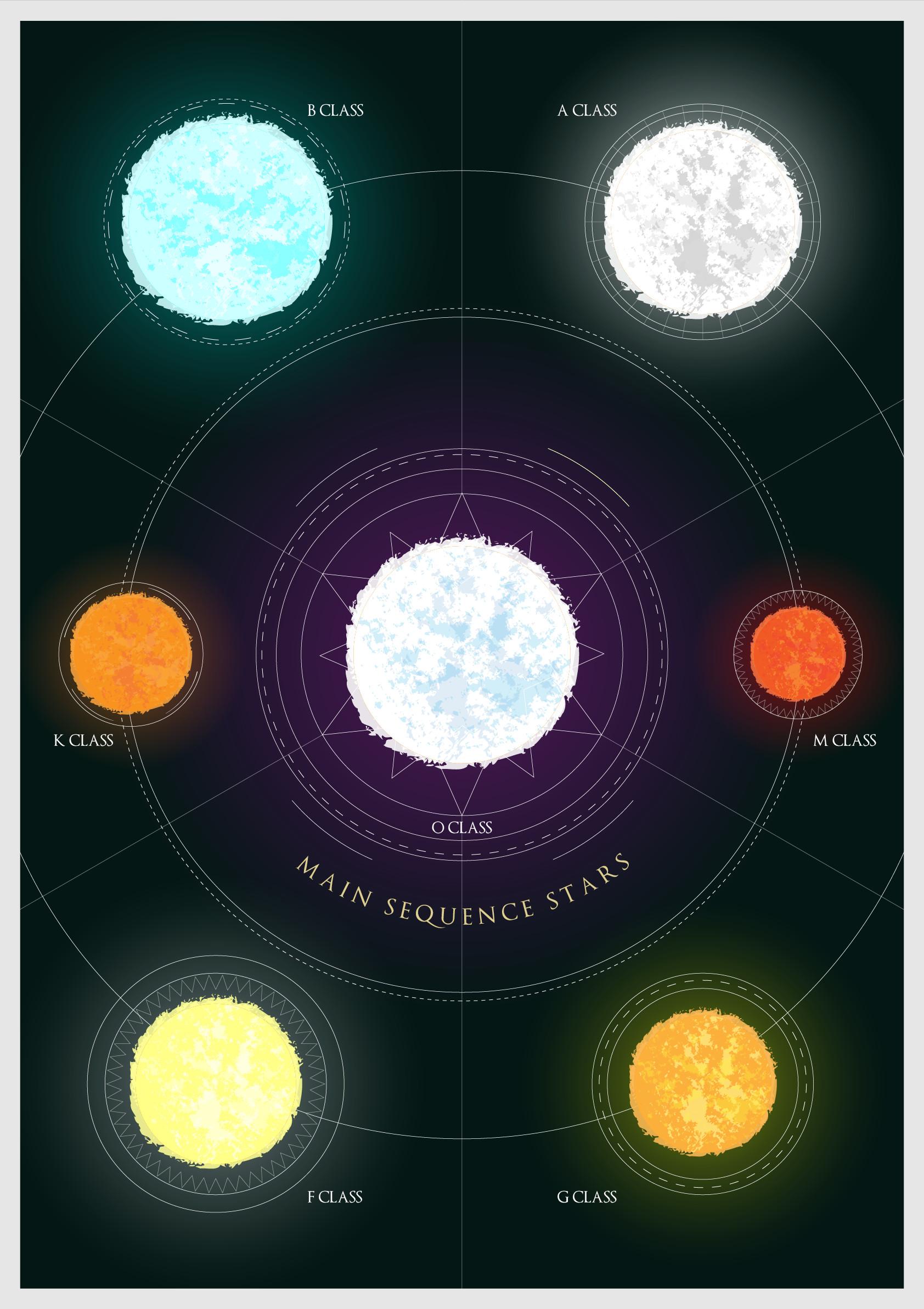 Mathew maddison star map 01