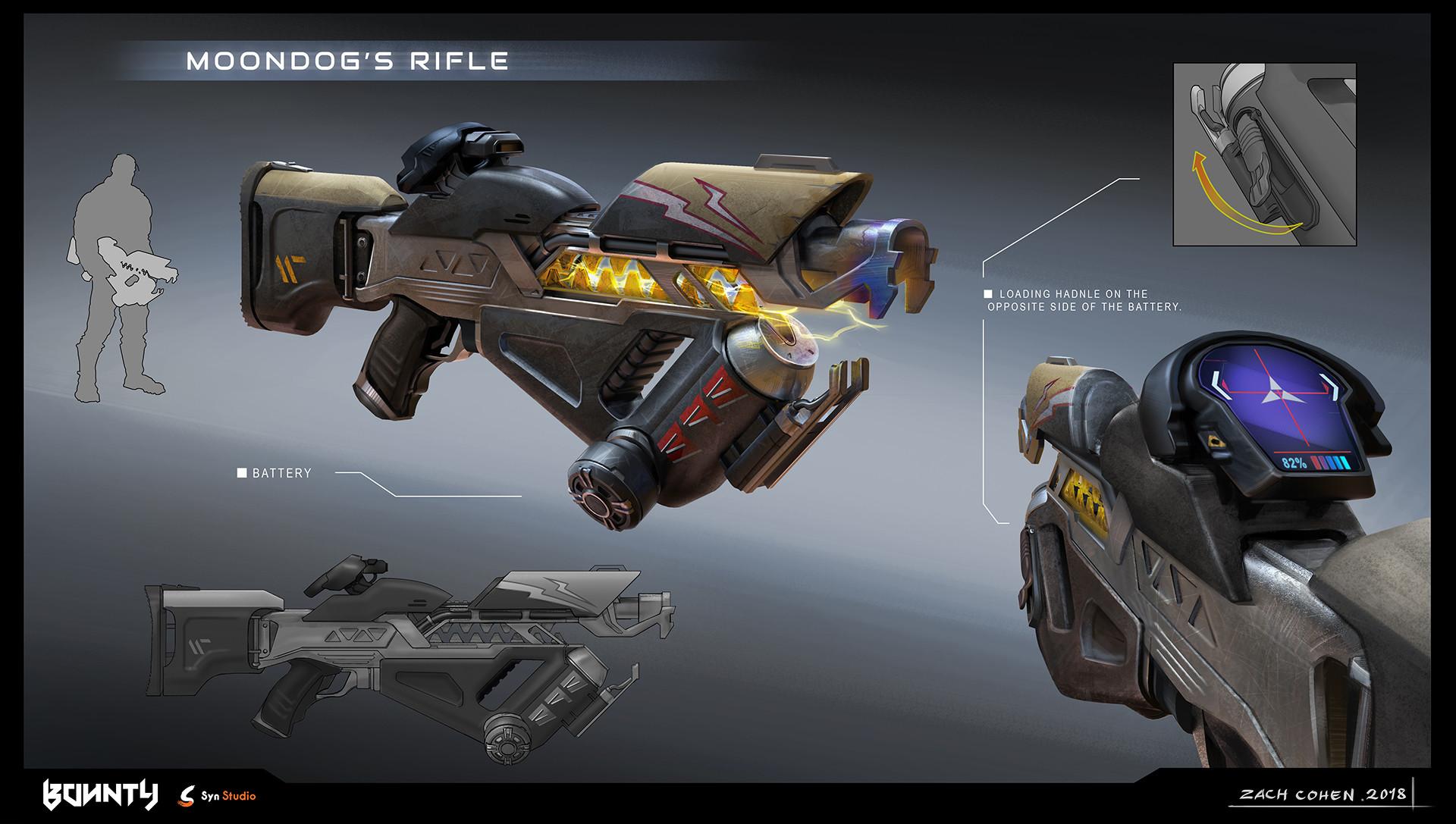 zach-cohen-moondog-gun-presentation1920p