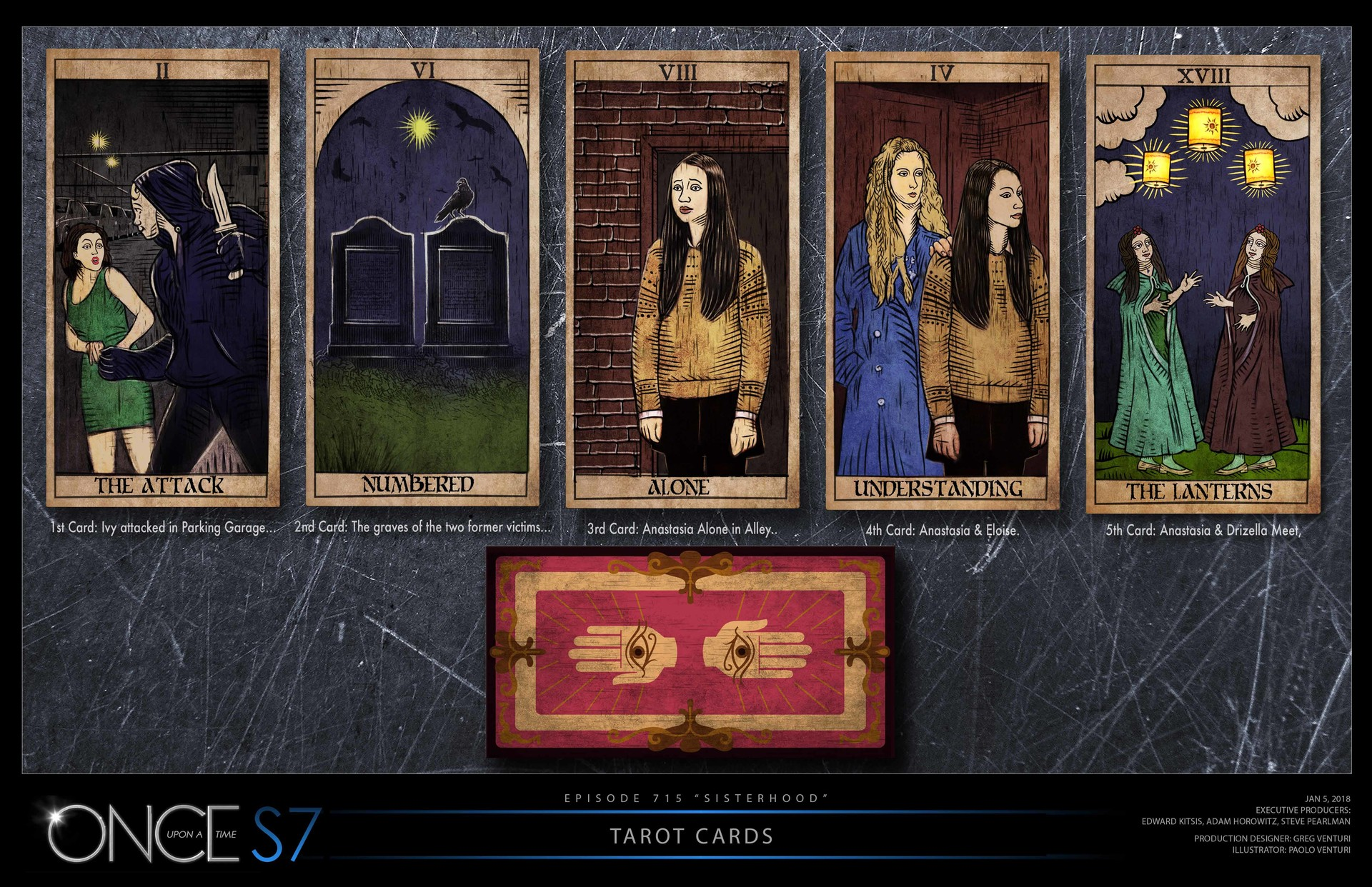 Some Tarot Cards for  ABC's Once Upon a Time Season 4