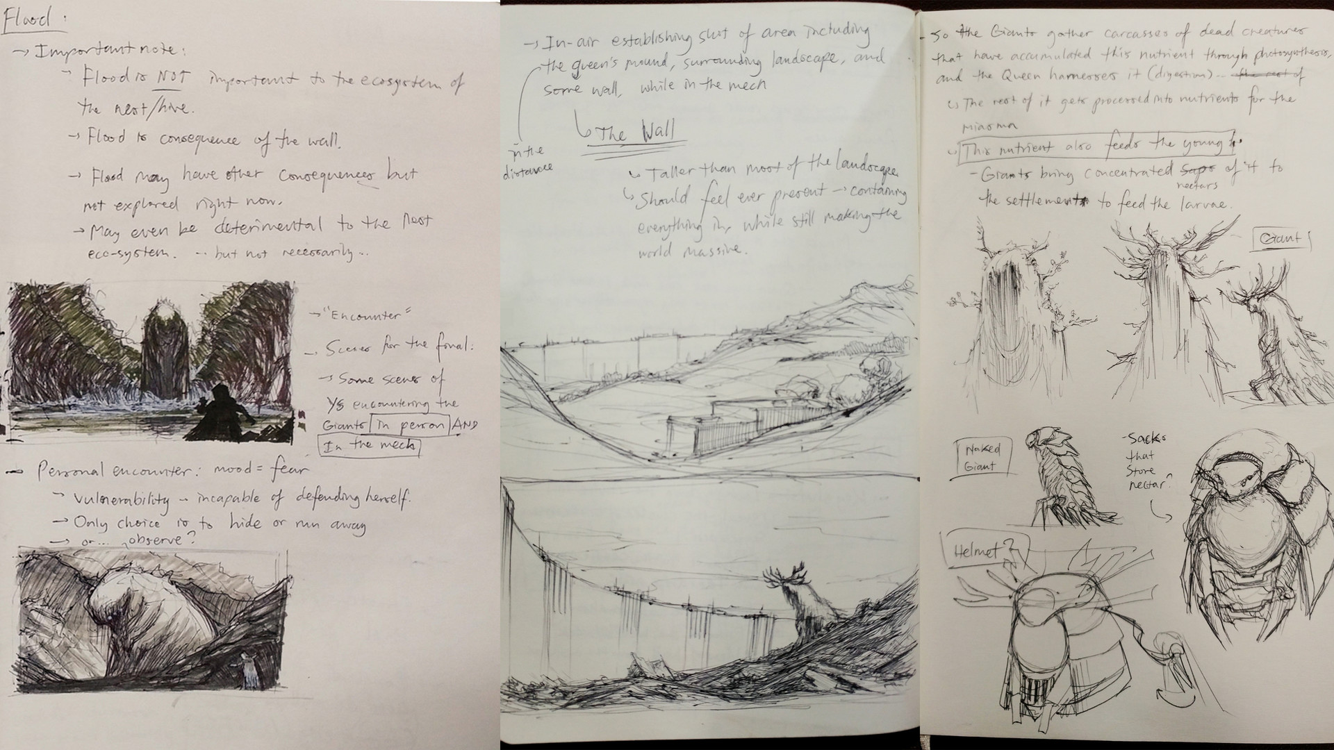 Preliminary early sketches and notes