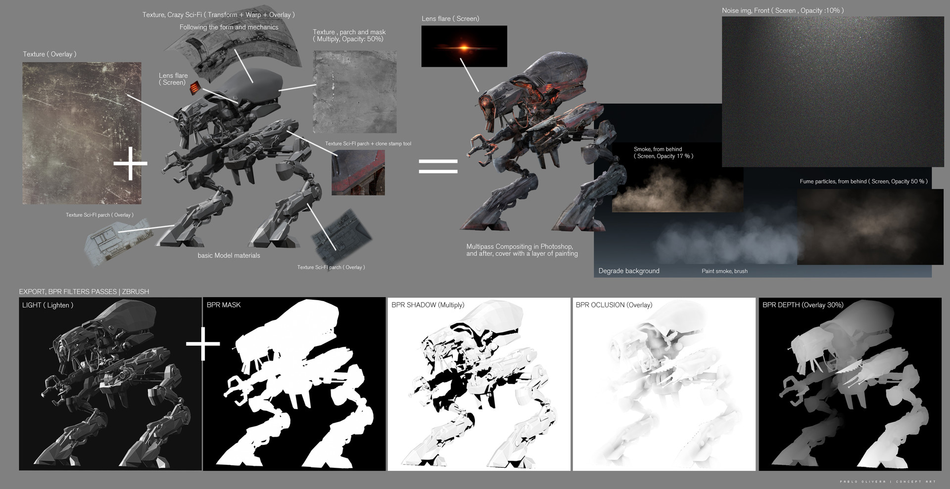 Concept previs ( Zbrush model + photoshop textures process)
